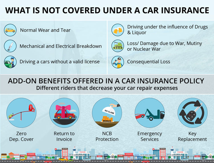 Model Car Insurance  Everything You Need To Know  Article